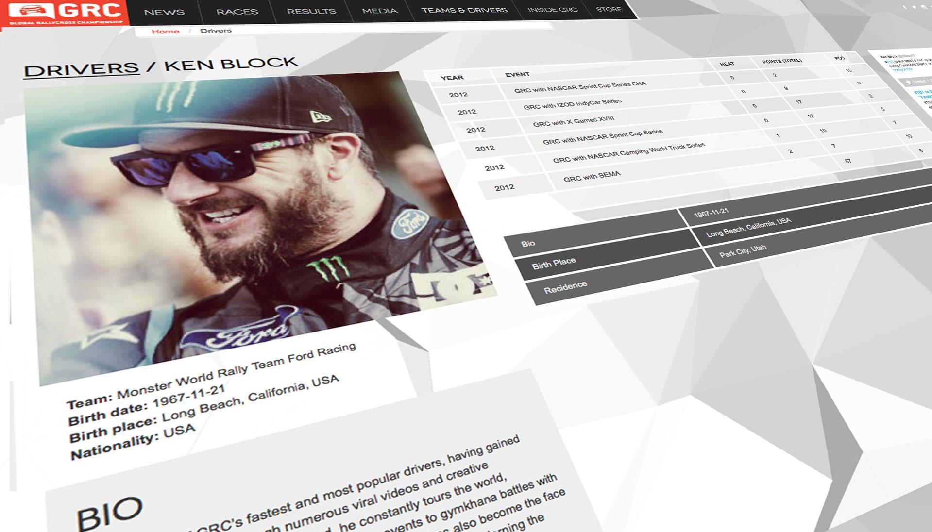 Global-Rallycross-uwwwe Uwe Zens